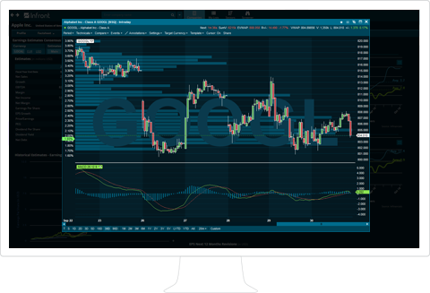 Advanced charting & Visualizations