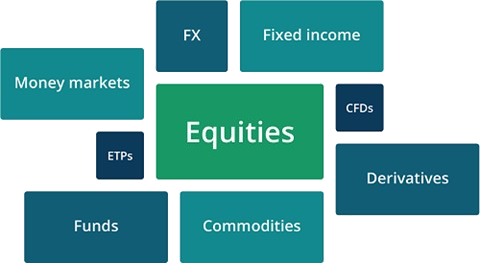 Trade multiple asset classes