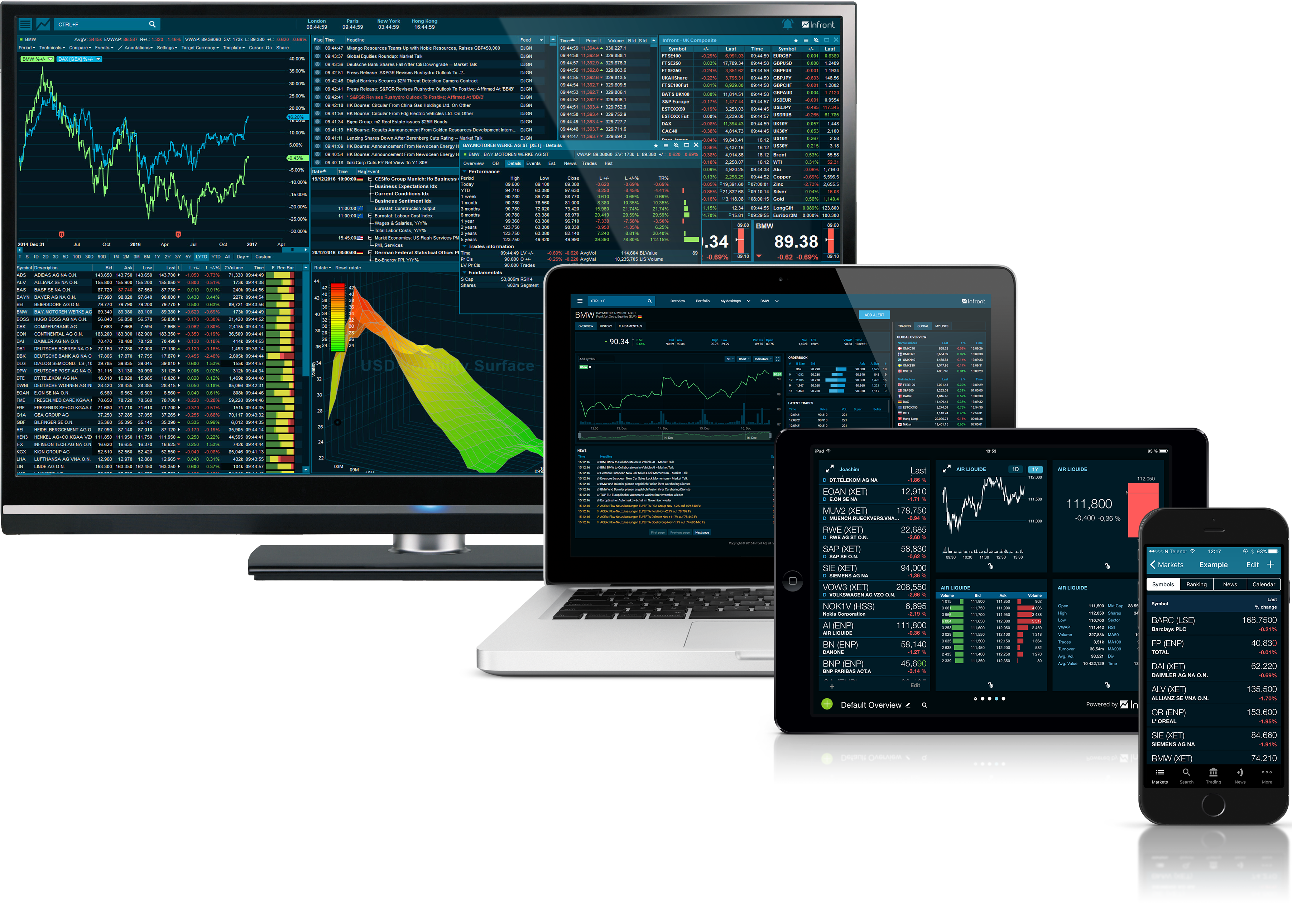 Market data and trading platform