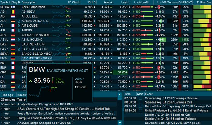Equities in Infront