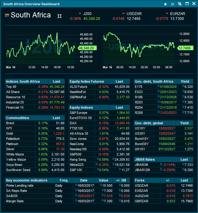 Infront South Africa Dashboard example