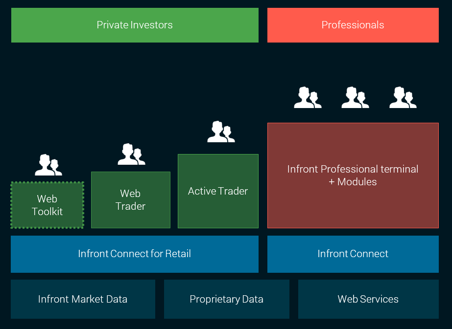 Front office fx mm trading system