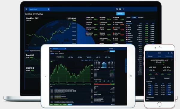 Web, mobile and desktop trading apps