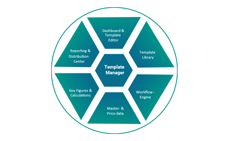 2021 Graphic Template Manager Modules