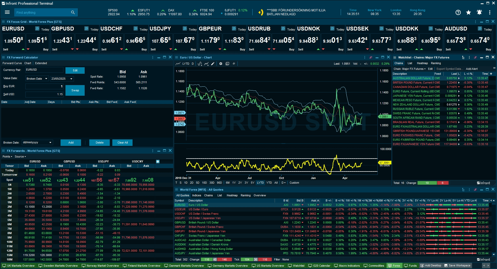 Forex overview income earning online without investment