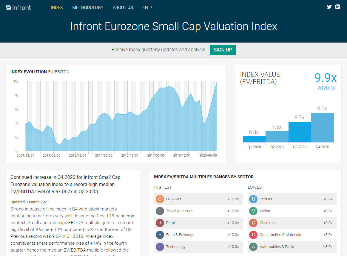 Analytics Small Cap Index
